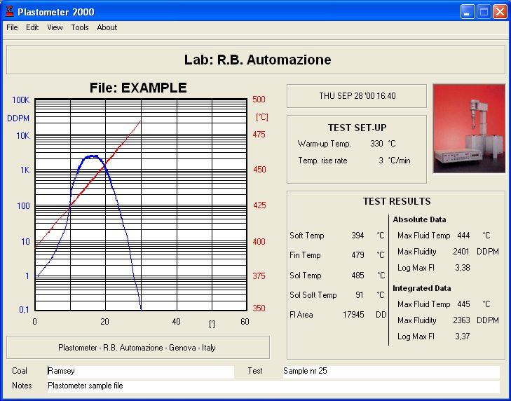 PDM Screenshot