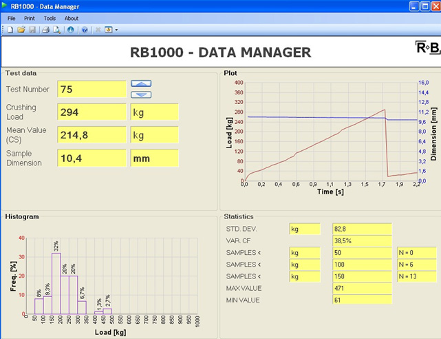 RB 1000 Data Manager